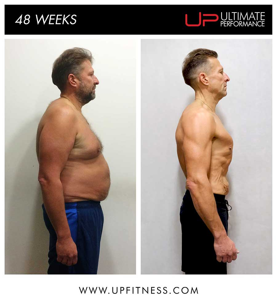 John Client of the month - side results